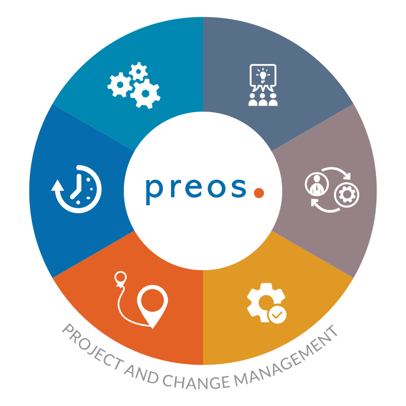 Preos Workday Optimization model